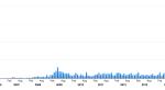 Сторонники и противники Gamergate почти не читают друг друга в Twitter - Изображение 4