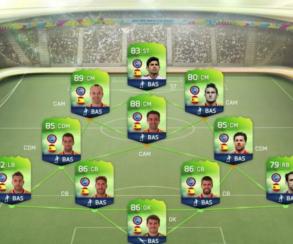 Режим Ultimate Team в FIFA 14 обновят к чемпионату мира