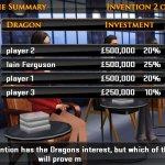 Скриншот Dragons' Den – Изображение 2