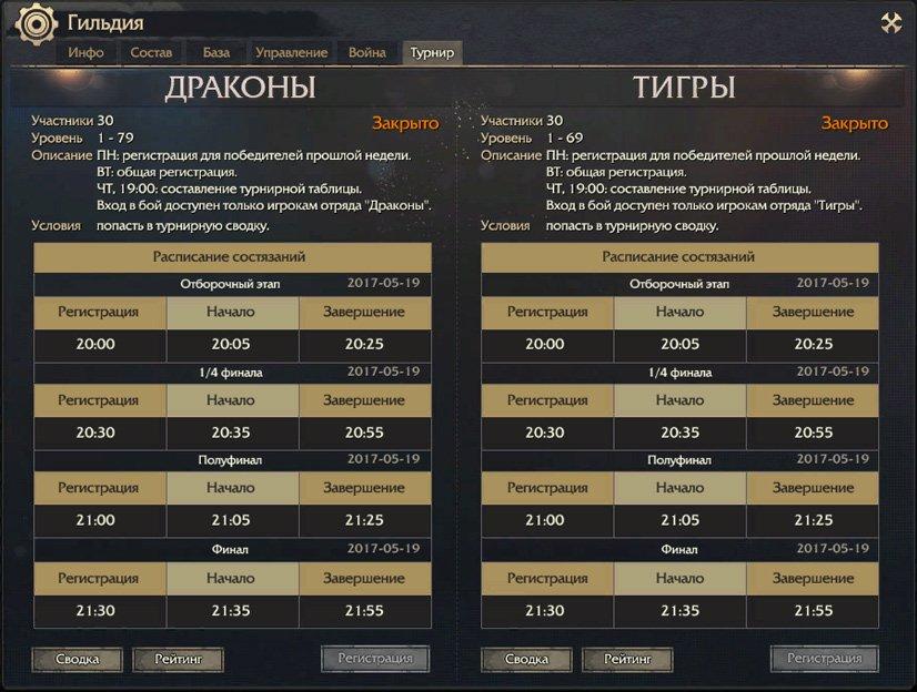 Тигры и драконы: в Revelation стартовали еженедельные турниры гильдий - Изображение 1