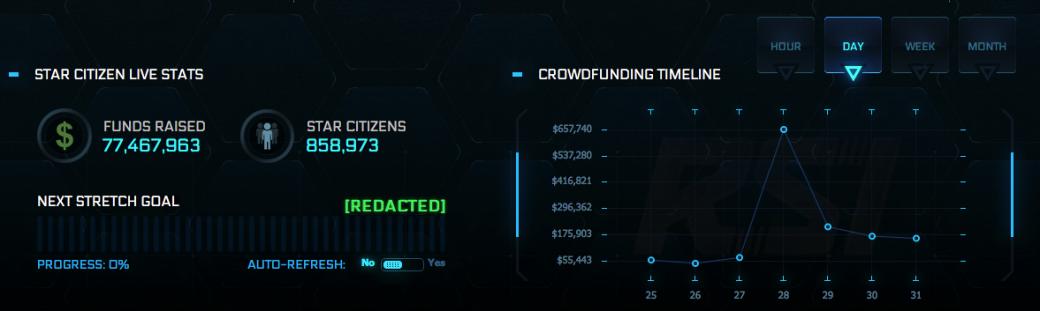 Star Citizen. Игра, которая никогда не будет закончена - Изображение 3