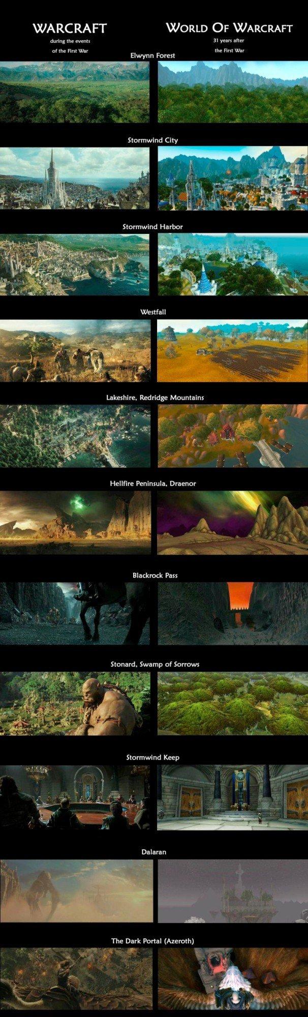История мира Warcraft. - Изображение 8