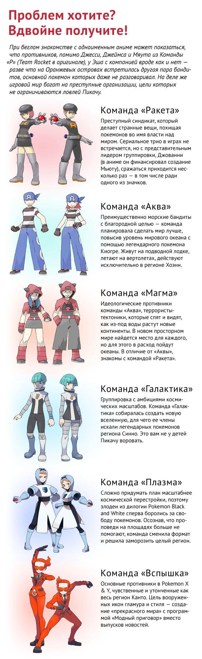«Покемоны» как вселенная и как бизнес | Канобу - Изображение 15596