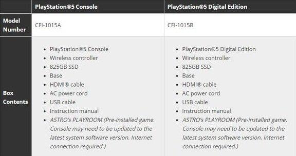 Раскрыт комплект поставки PlayStation5. Счем будет продаваться консоль | Канобу - Изображение 7169