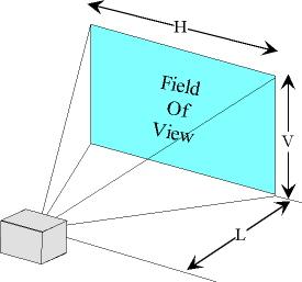 Что такое FOV, как поменять (увеличить) поле зрения и что это изменит в игре | Канобу - Изображение 4